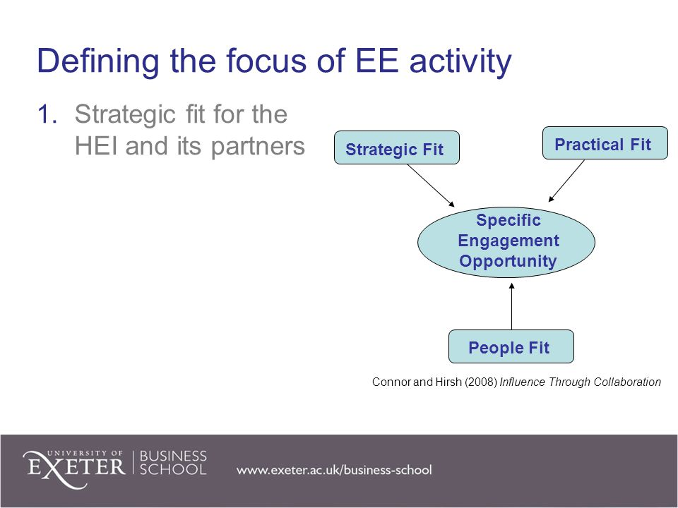 Defining the focus of EE activity 1.Strategic fit for the HEI and its partners Connor and Hirsh (2008) Influence Through Collaboration Strategic Fit Practical Fit People Fit Specific Engagement Opportunity