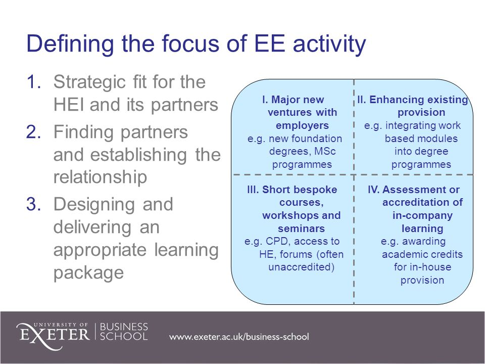 Defining the focus of EE activity 1.Strategic fit for the HEI and its partners 2.Finding partners and establishing the relationship 3.Designing and delivering an appropriate learning package IV.