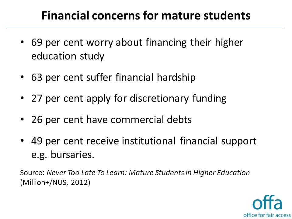 Financial concerns for mature students 69 per cent worry about financing their higher education study 63 per cent suffer financial hardship 27 per cent apply for discretionary funding 26 per cent have commercial debts 49 per cent receive institutional financial support e.g.
