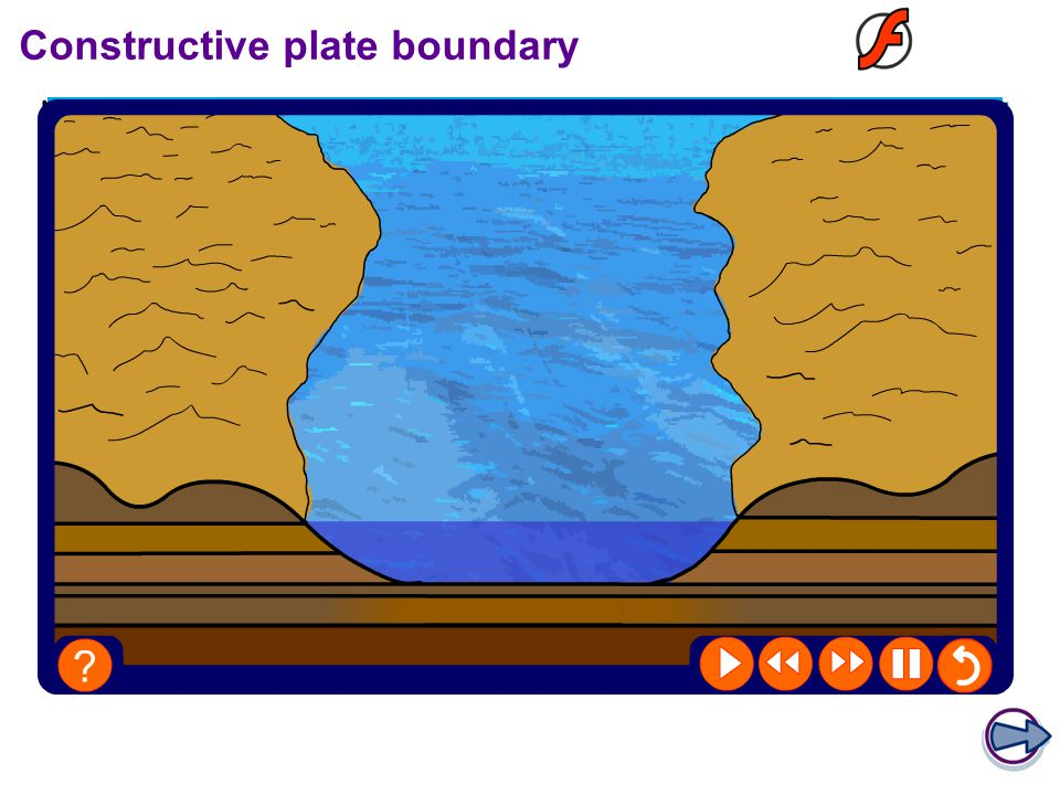 Constructive plate boundary