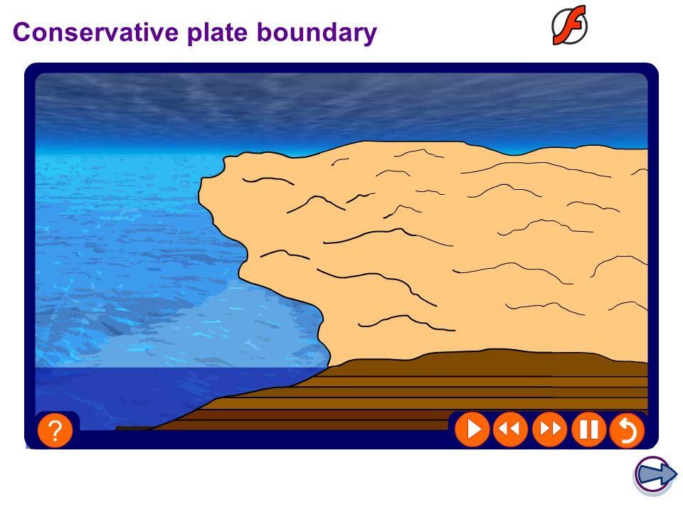 Conservative plate boundary
