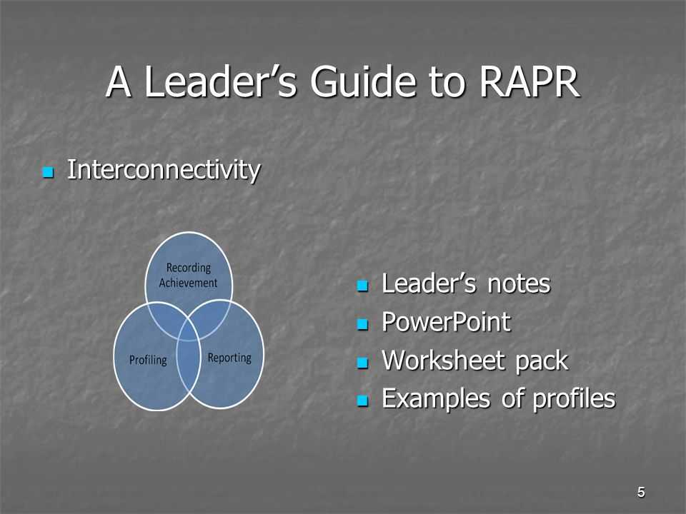 5 A Leader's Guide to RAPR Interconnectivity Interconnectivity Leader's notes Leader's notes PowerPoint PowerPoint Worksheet pack Worksheet pack Examples of profiles Examples of profiles
