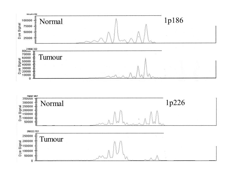 1p186 1p226 Normal Tumour Normal Tumour