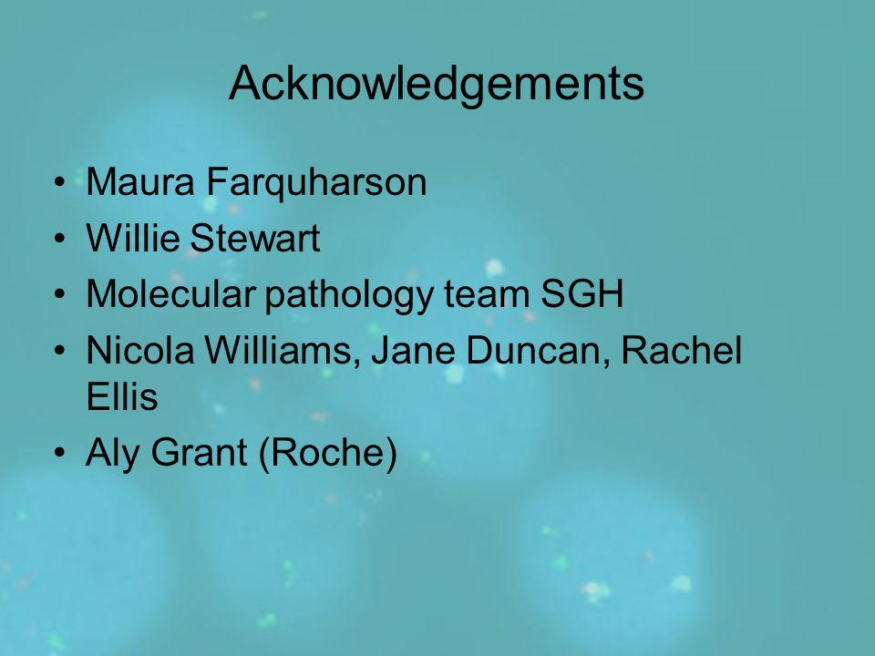 Acknowledgements Maura Farquharson Willie Stewart Molecular pathology team SGH Nicola Williams, Jane Duncan, Rachel Ellis Aly Grant (Roche)