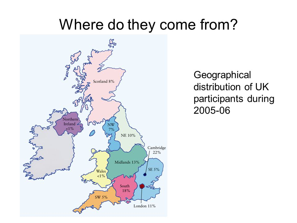 Where do they come from Geographical distribution of UK participants during 2005-06