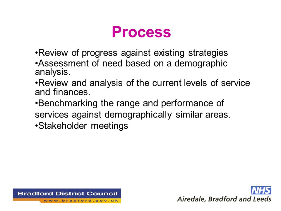 Process Review of progress against existing strategies Assessment of need based on a demographic analysis. Review and analysis of the current levels o