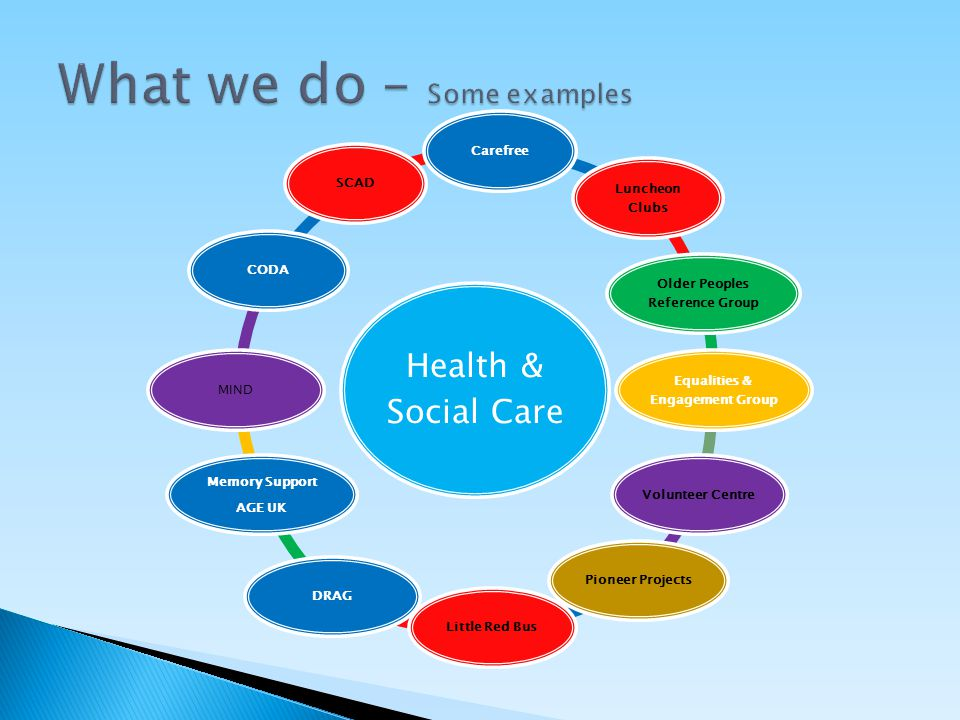  Experts in community engagement, have local knowledge & access hard to reach groups  Cost effective  Statutory and regulatory compliant  Committed  Patient Experts  Trusted  Skilled in collaborative working and service delivery  Inclusive