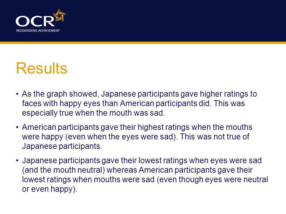 Results 0 9 Japan USA average rating