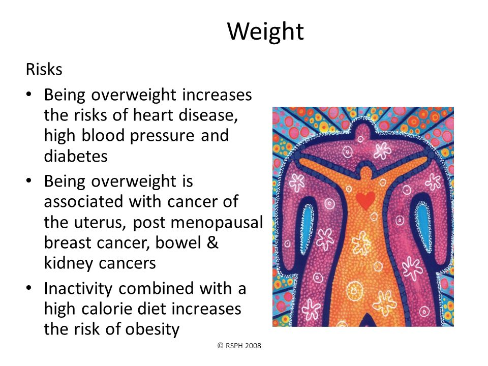 © RSPH 2008 Physical Inactivity Risks: Doubles risk of cardiovascular disease, stroke, high blood pressure, diabetes and osteoporosis Associated with cancer of the breast & uterus in postmenopausal women and cancer of the colon