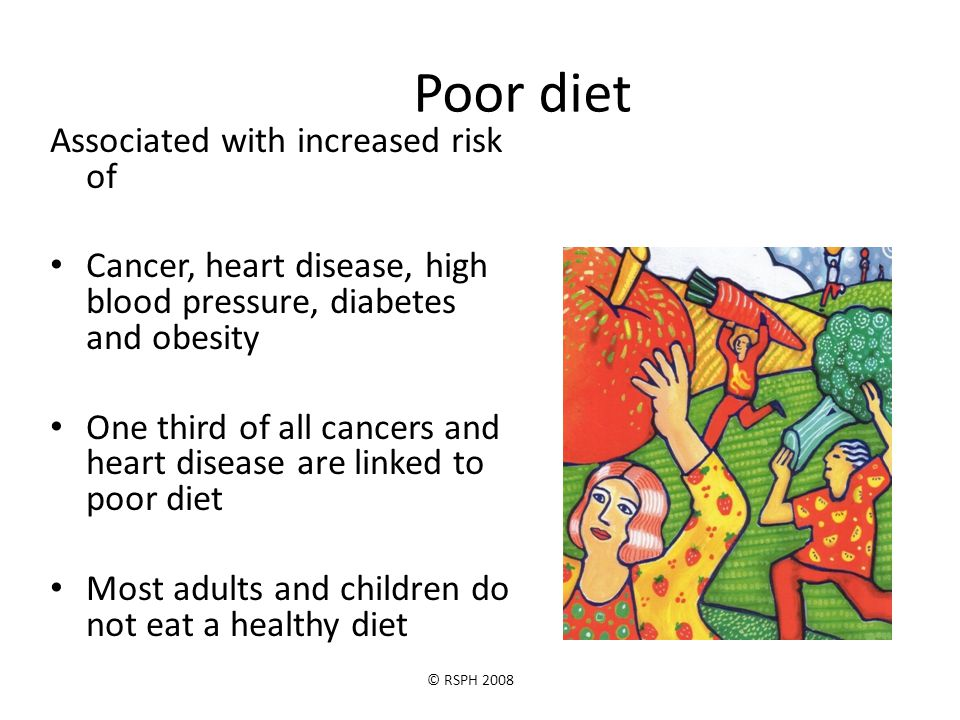 © RSPH 2008 Poor diet Associated with increased risk of Cancer, heart disease, high blood pressure, diabetes and obesity One third of all cancers and heart disease are linked to poor diet Most adults and children do not eat a healthy diet