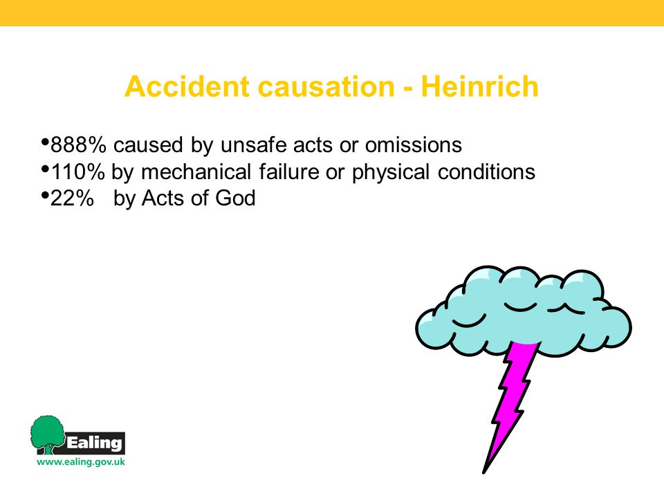 Accident causation - Heinrich 888% caused by unsafe acts or omissions 110% by mechanical failure or physical conditions 22% by Acts of God
