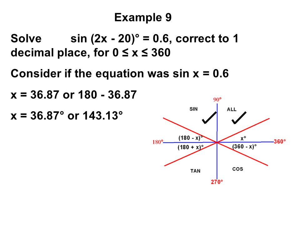 Solve sin (2x - 20)° = 0.6, correct to 1 decimal place, for 0 ≤ x ≤ 360 Consider if the equation was sin x = 0.6 x = 36.87 or 180 - 36.87 x = 36.87° o