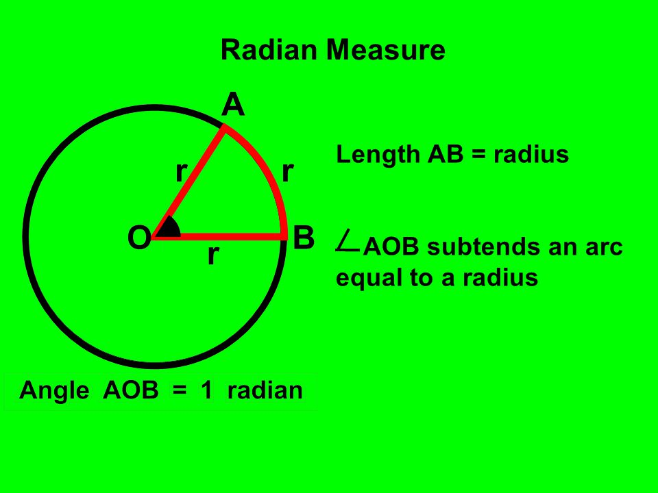 120° 135° 210° 270° 315° 360° 55 6 55 4 44 3 55 3 Most angles in non-calculator work are multiples of those above Use them to complete the table below Degrees Radians 22 3