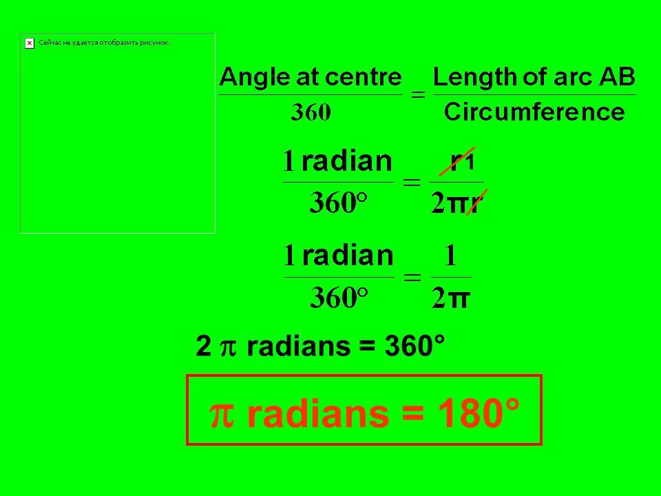 120° 135° 150° 210° 225° 240° 270° 300° 315° 360° 22 3 33 4 55 6 77 6 55 4 44 3 33 2 55 3 77 4 11  6 Degrees Radians