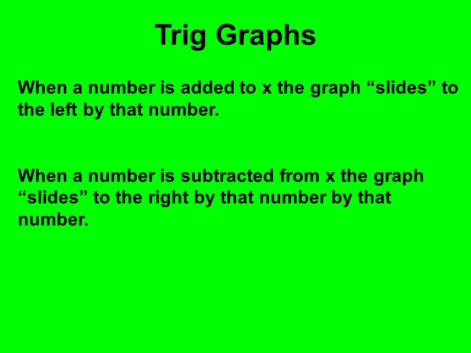 "Trig Graphs When a number is added to x the graph ""slides"" to the left by that number. When a number is subtracted from x the graph ""slides"" to the ri"