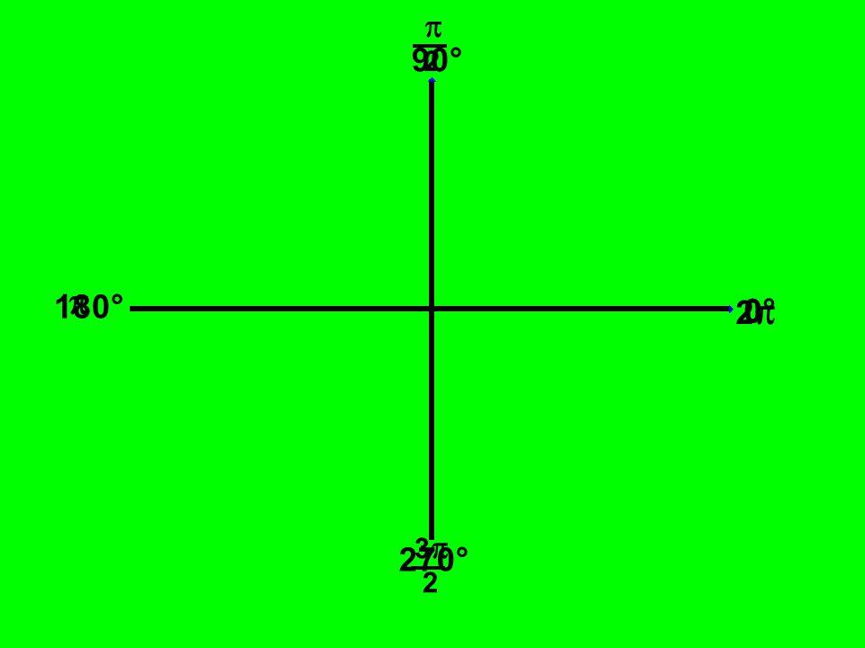60° = radians (as 180°  ⅓ = 60°) Degrees to radians Change 60° to radians: 180° =  radians  3