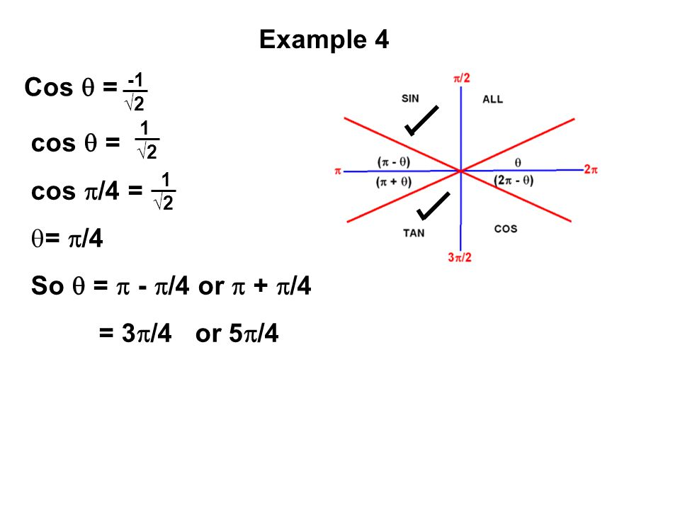 Cos  = Example 4 √2 cos  = cos  /4 =  =  /4 So  =  -  /4 or  +  /4 = 3  /4 or 5  /4 √2 1 1
