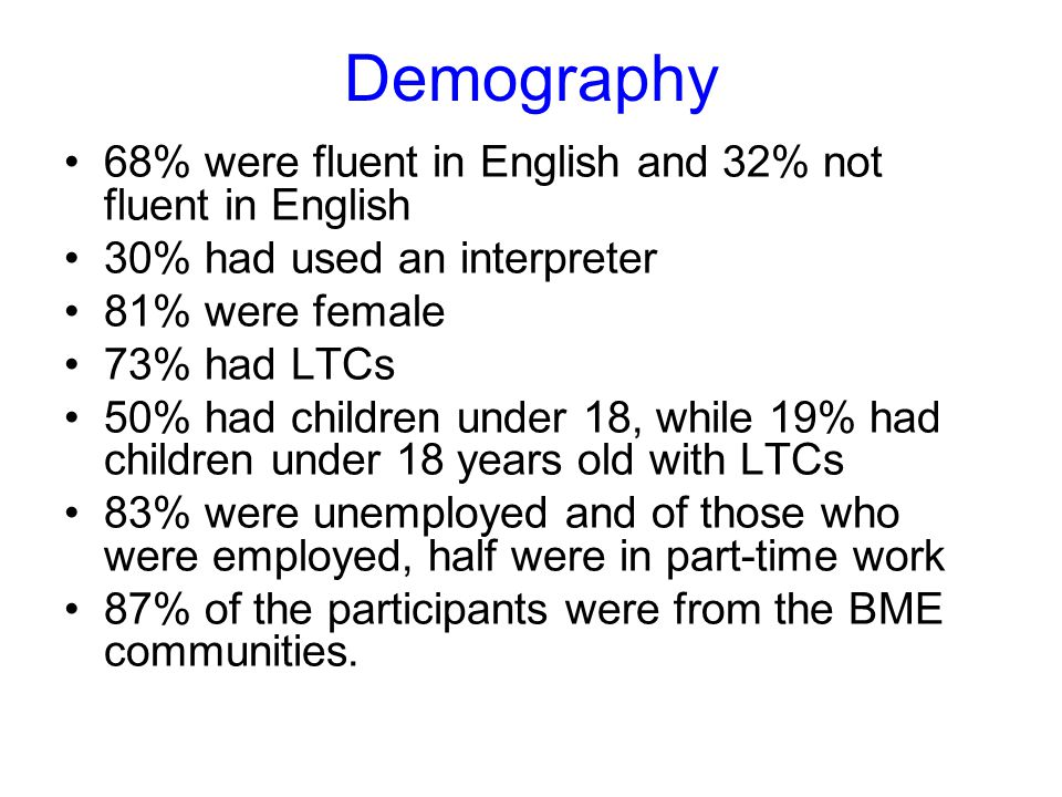 Demography 68% were fluent in English and 32% not fluent in English 30% had used an interpreter 81% were female 73% had LTCs 50% had children under 18, while 19% had children under 18 years old with LTCs 83% were unemployed and of those who were employed, half were in part-time work 87% of the participants were from the BME communities.