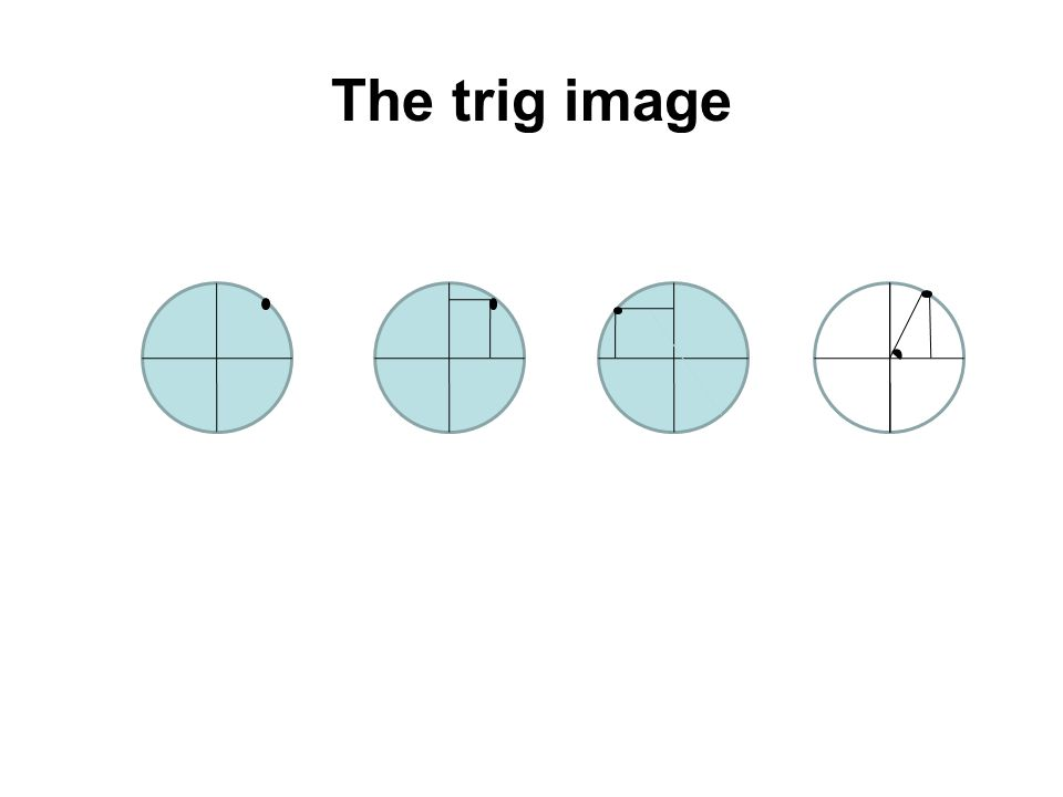 The trig image