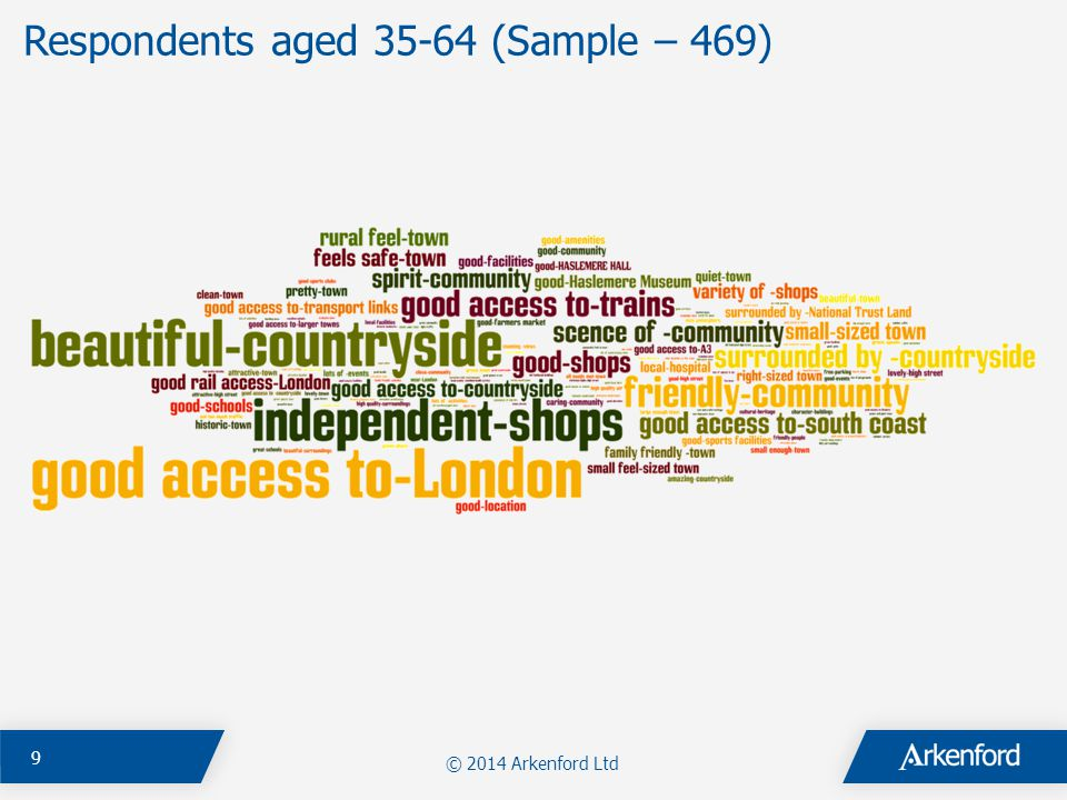 Respondents aged 35-64 (Sample – 469) © 2014 Arkenford Ltd 9