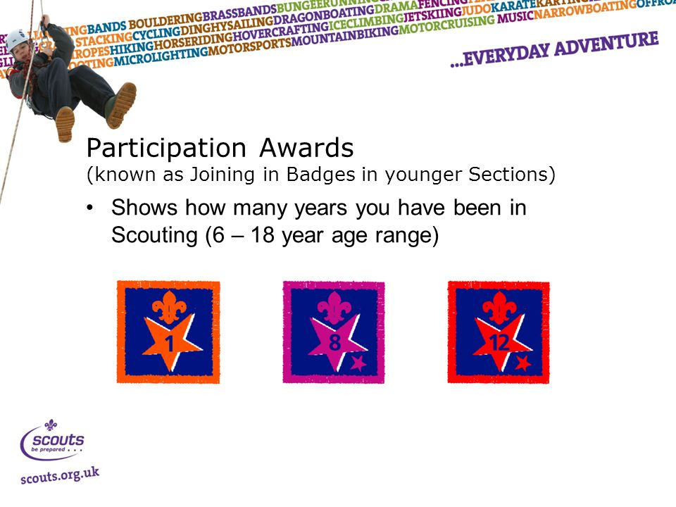 Activity Badges/Staged Activity Badges Requirements listed on Scoutbase and in the Section Programmes resource Six Staged Activity badges Activity plus badges for Scouts and Explorers Beavers 12xCubs 33xScouts 69xExplorer 28xStaged 6x