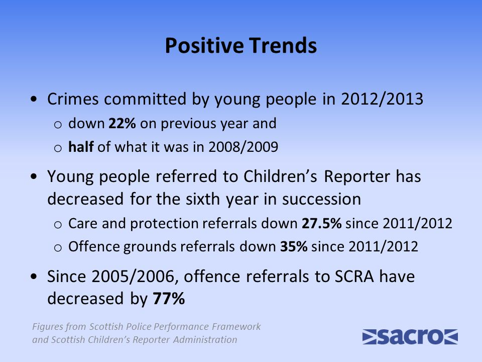 Positive Trends Crimes committed by young people in 2012/2013 o down 22% on previous year and o half of what it was in 2008/2009 Young people referred to Children's Reporter has decreased for the sixth year in succession o Care and protection referrals down 27.5% since 2011/2012 o Offence grounds referrals down 35% since 2011/2012 Since 2005/2006, offence referrals to SCRA have decreased by 77% Figures from Scottish Police Performance Framework and Scottish Children's Reporter Administration