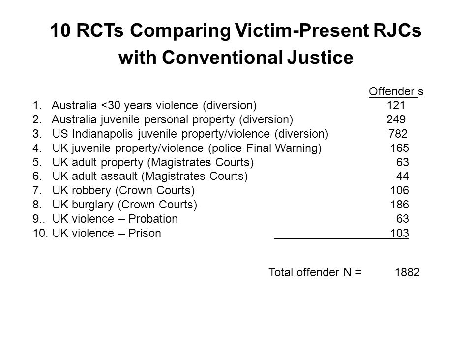 10 RCTs Comparing Victim-Present RJCs with Conventional Justice Offender s 1. Australia <30 years violence (diversion)121 2. Australia juvenile person