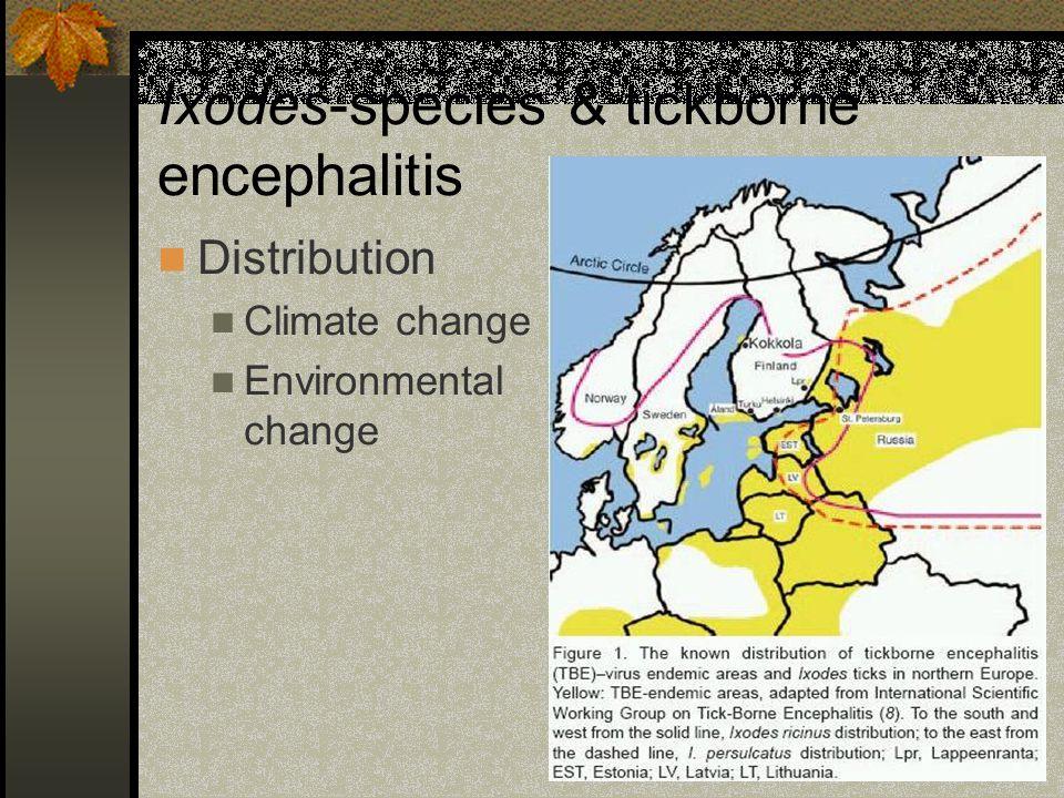 Ixodes-species & tickborne encephalitis Distribution Climate change Environmental change