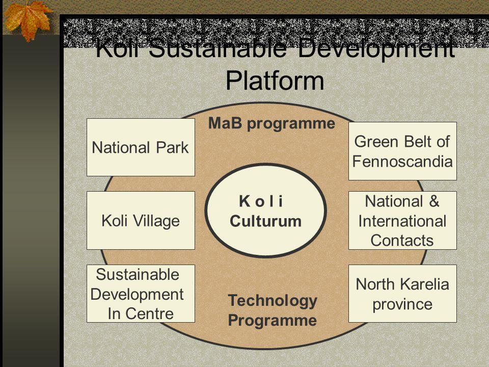 Koli Sustainable Development Platform K o l i Culturum National Park Koli Village Sustainable Development In Centre North Karelia province National & International Contacts Green Belt of Fennoscandia MaB programme Technology Programme