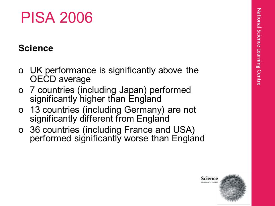 PISA 2006 Science oUK performance is significantly above the OECD average o7 countries (including Japan) performed significantly higher than England o13 countries (including Germany) are not significantly different from England o36 countries (including France and USA) performed significantly worse than England