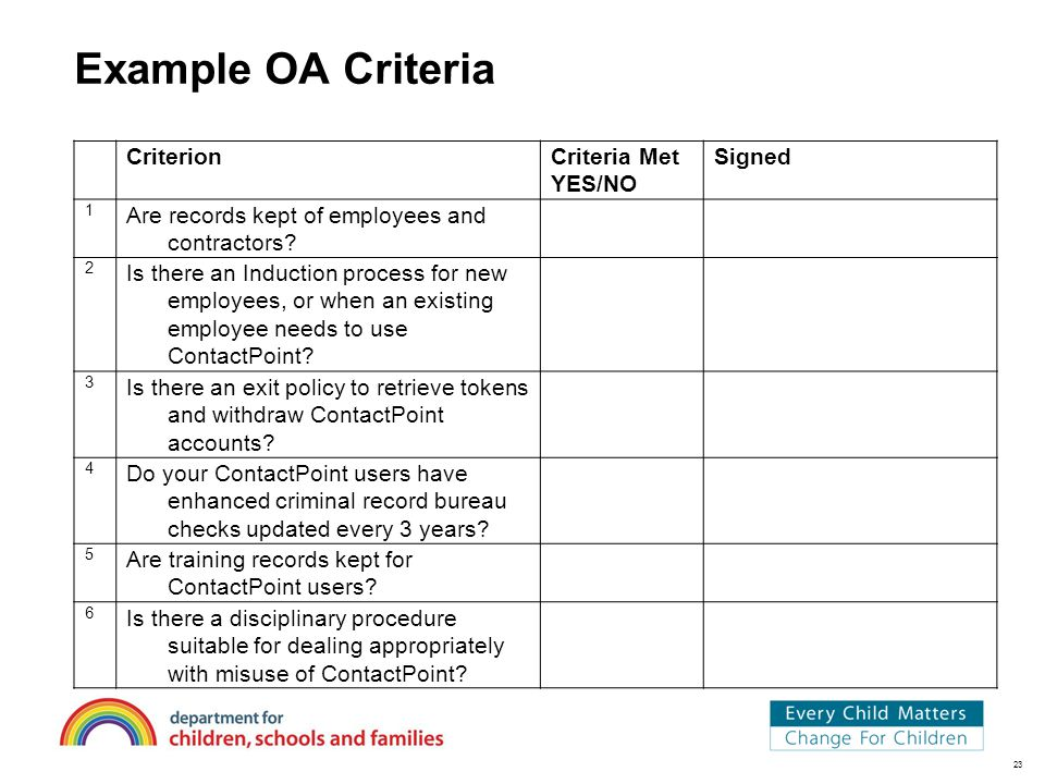23 Example OA Criteria CriterionCriteria Met YES/NO Signed 1 Are records kept of employees and contractors.