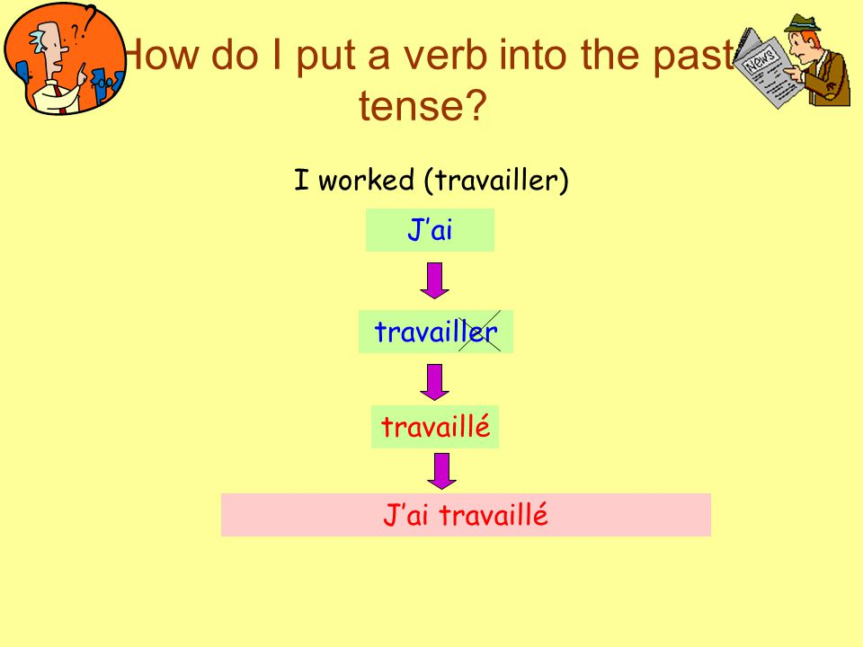 How do I put a verb into the past tense.