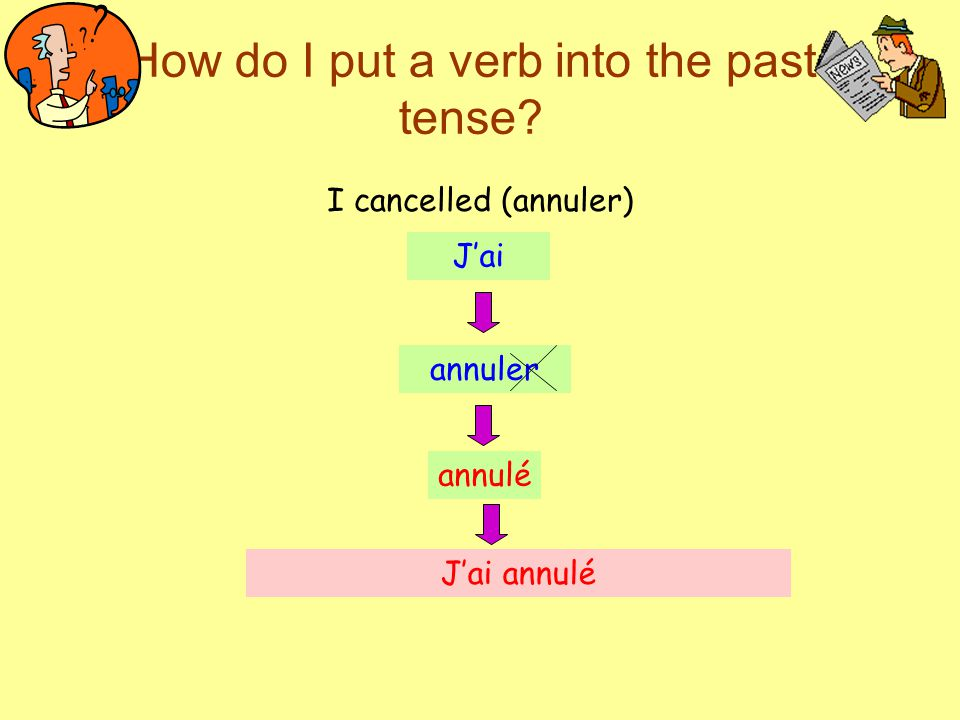 How do I put a verb into the past tense J'ai annulé I cancelled (annuler) J'ai annuler annulé