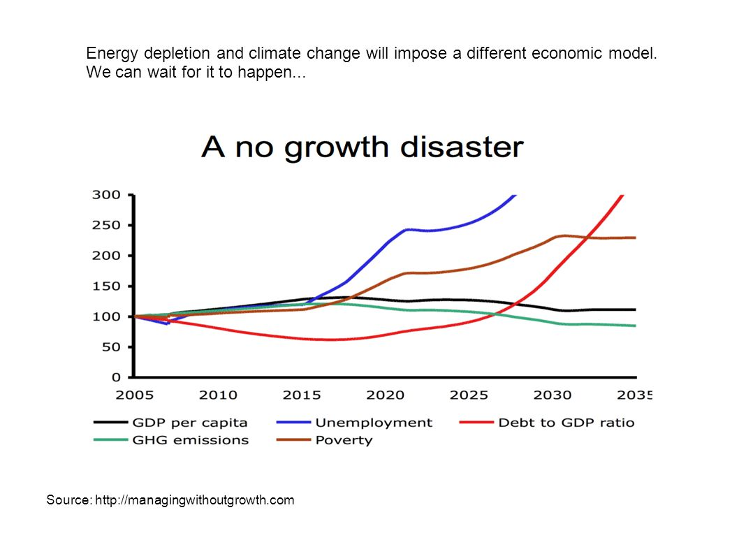 Energy depletion and climate change will impose a different economic model.
