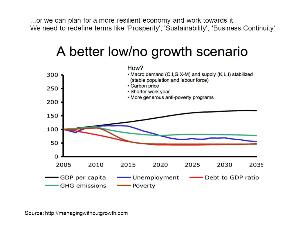 ...or we can plan for a more resilient economy and work towards it.