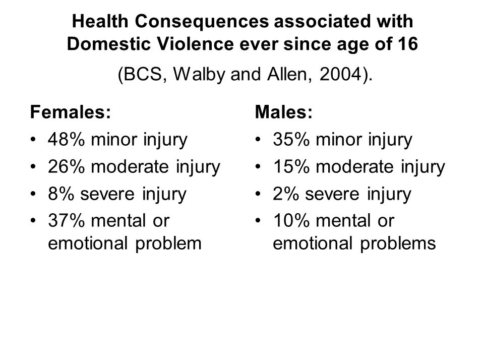 Health Consequences associated with Domestic Violence ever since age of 16 (BCS, Walby and Allen, 2004).