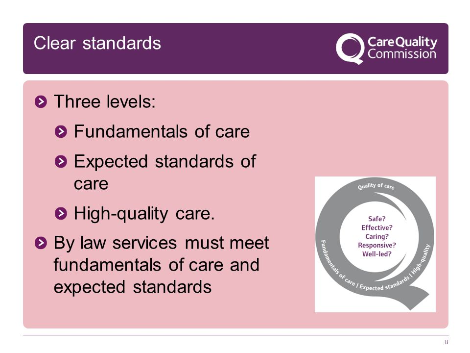 19 Monitoring the finances of some providers Care Bill is expected to establish CQC as the financial regulator for the sector, overseeing the finances of an estimated 50 – 60 care providers that would be difficult to replace were they to go out of business CQC is expected to: Require regular financial and relevant performance info from some providers Provide early warning of a provider's failure Seek to ensure a managed and orderly closure of a provider's business if it cannot continue to provide services