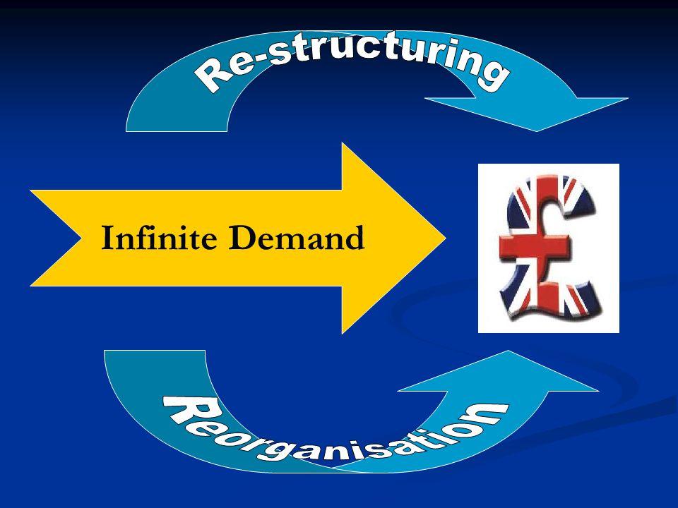 Infinite Demand