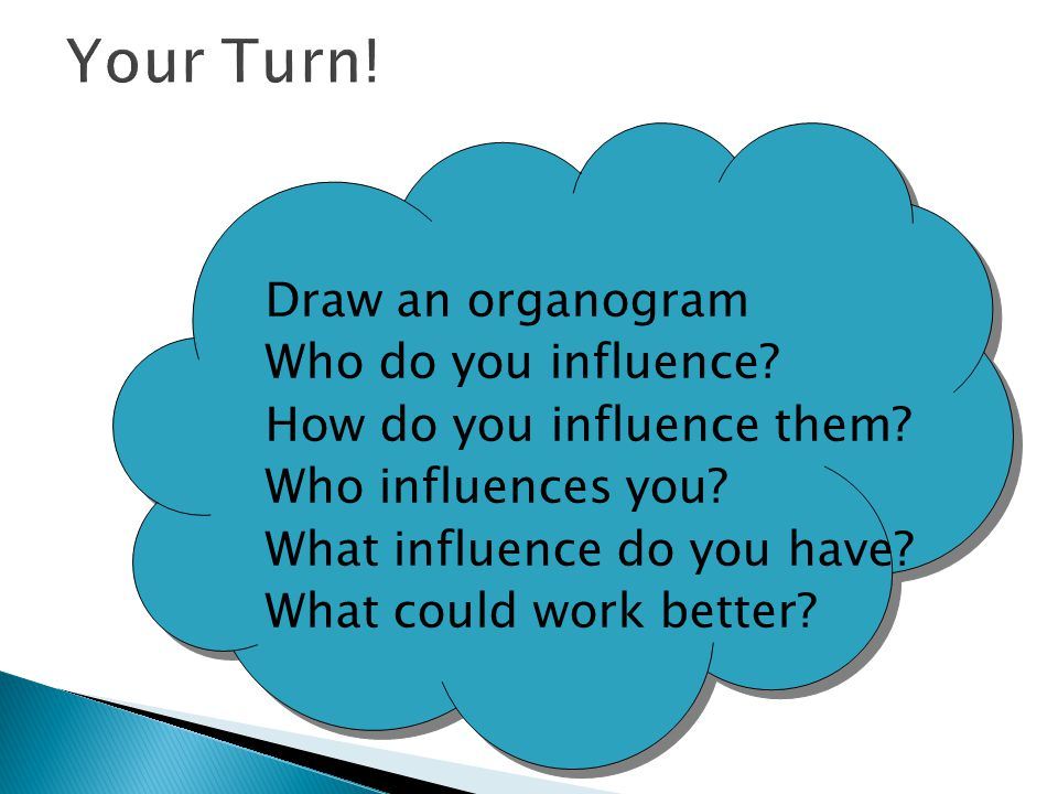 Your Turn!  Draw an organogram  Who do you influence?  How do you influence them?  Who influences you?  What influence do you have?  What could