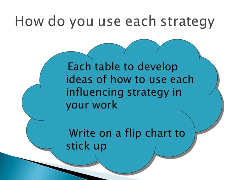 How do you use each strategy Each table to develop ideas of how to use each influencing strategy in your work Write on a flip chart to stick up
