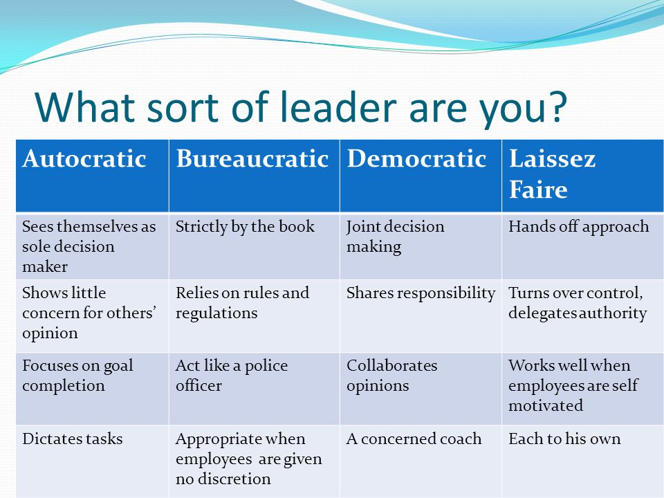 What sort of leader are you.