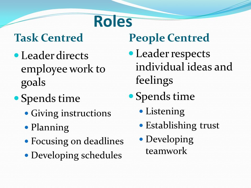 Roles Task CentredPeople Centred Leader directs employee work to goals Spends time Giving instructions Planning Focusing on deadlines Developing schedules Leader respects individual ideas and feelings Spends time Listening Establishing trust Developing teamwork