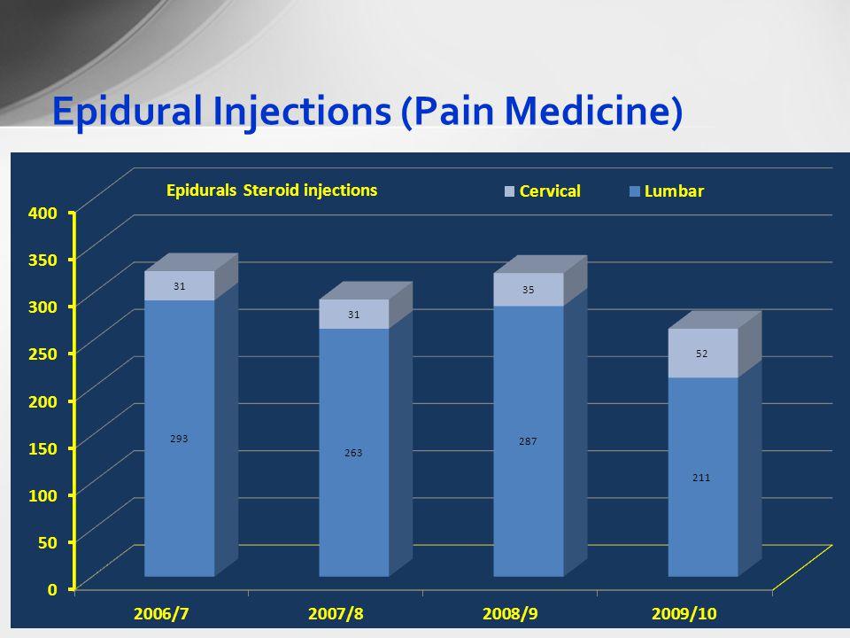Epidural Injections (Pain Medicine)