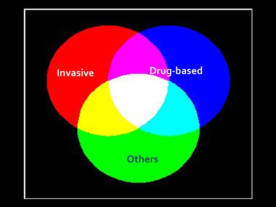 Invasive Drug-based Others