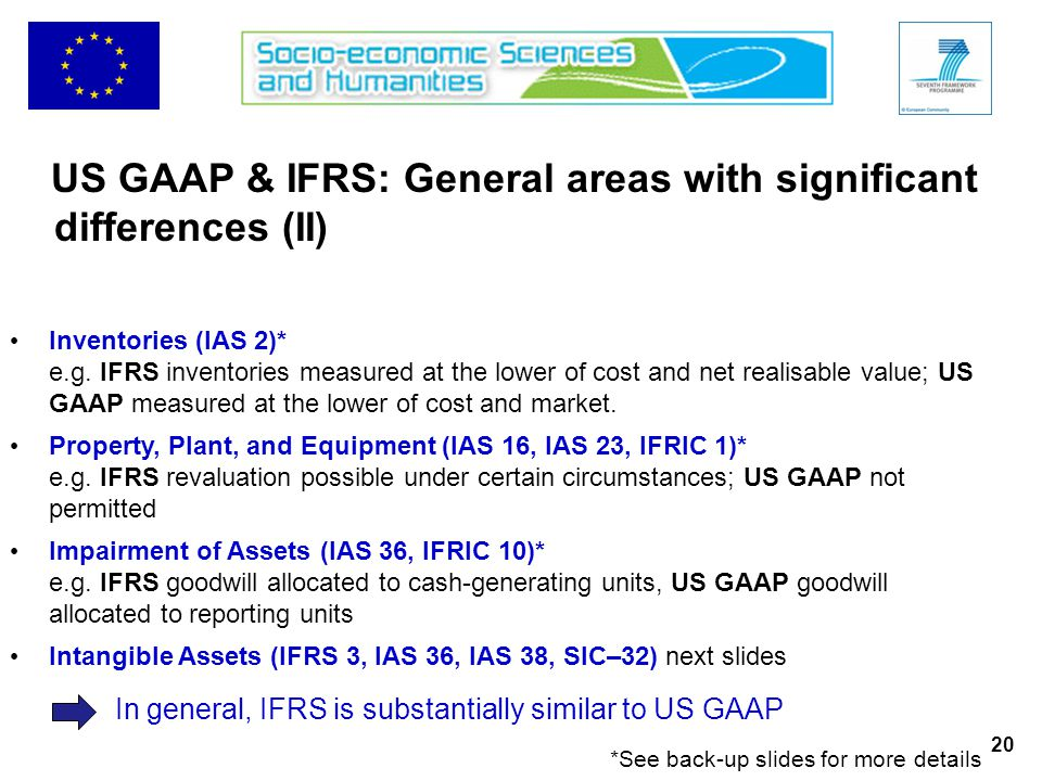 20 US GAAP & IFRS: General areas with significant differences (II) Inventories (IAS 2)* e.g.