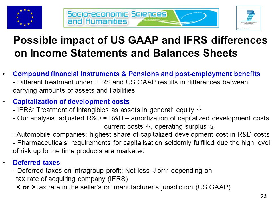 23 Possible impact of US GAAP and IFRS differences on Income Statements and Balances Sheets Compound financial instruments & Pensions and post-employment benefits - Different treatment under IFRS and US GAAP results in differences between carrying amounts of assets and liabilities Capitalization of development costs - IFRS: Treatment of intangibles as assets in general: equity  - Our analysis: adjusted R&D = R&D – amortization of capitalized development costs current costs , operating surplus  - Automobile companies: highest share of capitalized development cost in R&D costs - Pharmaceuticals: requirements for capitalisation seldomly fulfilled due the high level of risk up to the time products are marketed Deferred taxes - Deferred taxes on intragroup profit: Net loss  or  depending on tax rate of acquiring company (IFRS) tax rate in the seller's or manufacturer's jurisdiction (US GAAP)
