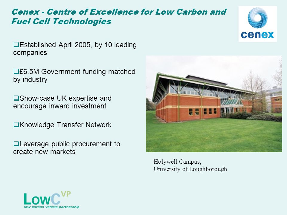 Cenex - Centre of Excellence for Low Carbon and Fuel Cell Technologies  Established April 2005, by 10 leading companies  £6.5M Government funding matched by industry  Show-case UK expertise and encourage inward investment  Knowledge Transfer Network  Leverage public procurement to create new markets Holywell Campus, University of Loughborough