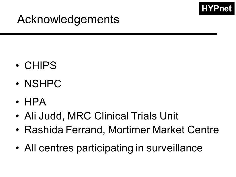 HYPnet Acknowledgements CHIPS NSHPC HPA Ali Judd, MRC Clinical Trials Unit Rashida Ferrand, Mortimer Market Centre All centres participating in surveillance