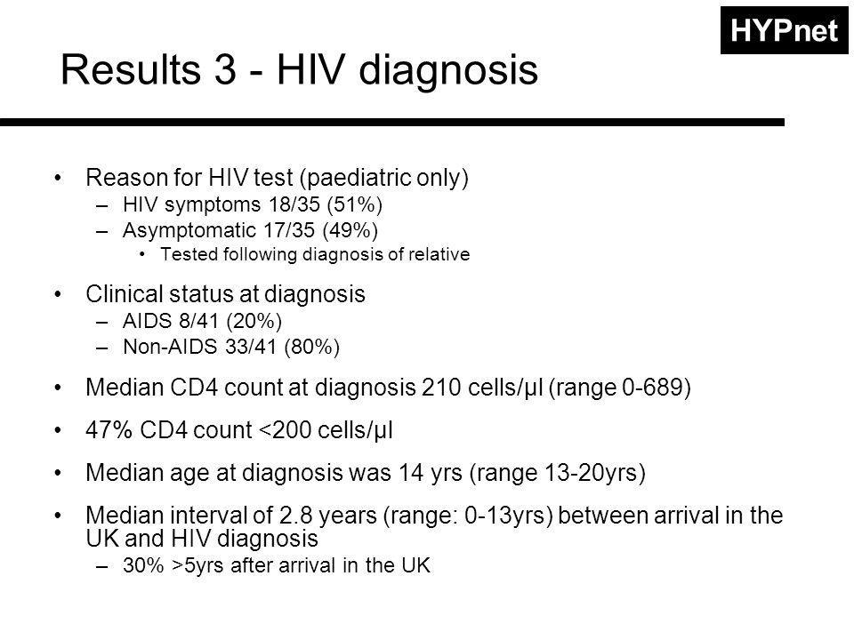 HYPnet Results 3 - HIV diagnosis Reason for HIV test (paediatric only) –HIV symptoms 18/35 (51%) –Asymptomatic 17/35 (49%) Tested following diagnosis of relative Clinical status at diagnosis –AIDS 8/41 (20%) –Non-AIDS 33/41 (80%) Median CD4 count at diagnosis 210 cells/μl (range 0-689) 47% CD4 count <200 cells/μl Median age at diagnosis was 14 yrs (range 13-20yrs) Median interval of 2.8 years (range: 0-13yrs) between arrival in the UK and HIV diagnosis –30% >5yrs after arrival in the UK