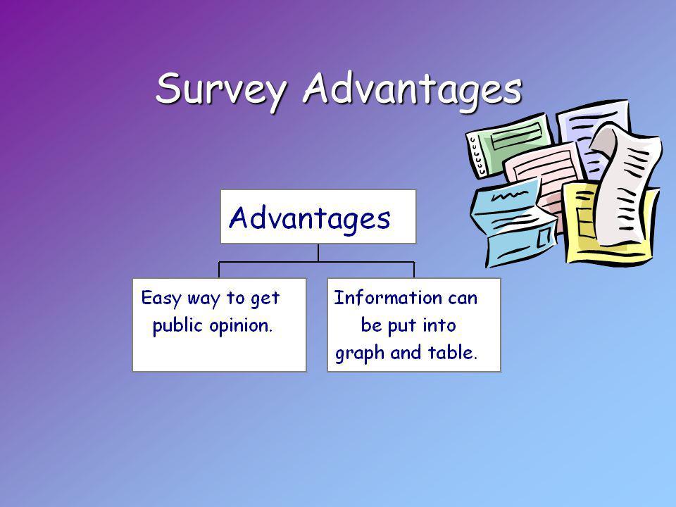 Survey Advantages